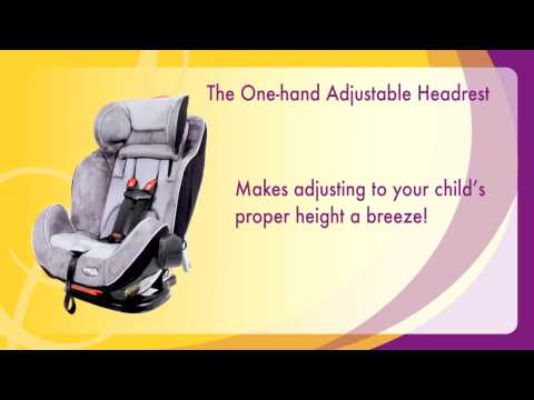 Car Seats: Evenflo Symphony65™ All-In-One Features
