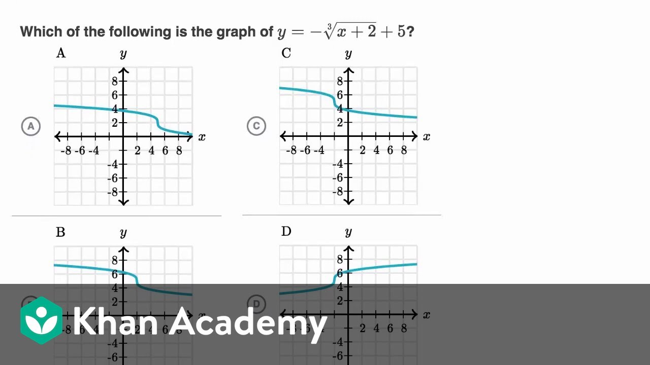 Graphing square and cube root functions   Algebra 2   Khan academy - YouTube [ 720 x 1280 Pixel ]