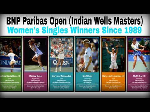 Indian Wells Masters Winners Since 1989 in Celebration of the International Women's Day