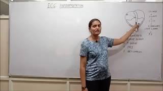 ECG- Lecture 4- KANIKA'S NURSING ACADEMY
