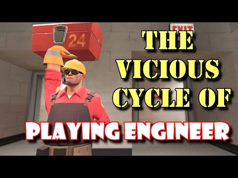 GIBlets: The Vicious Cycle of Playing Engineer