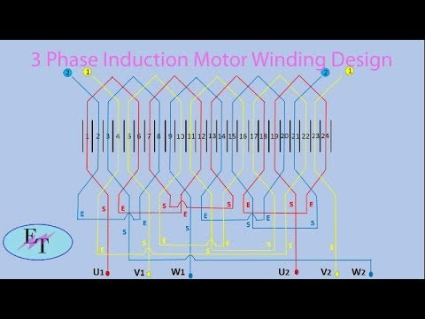 Induction Motor Winding Design
