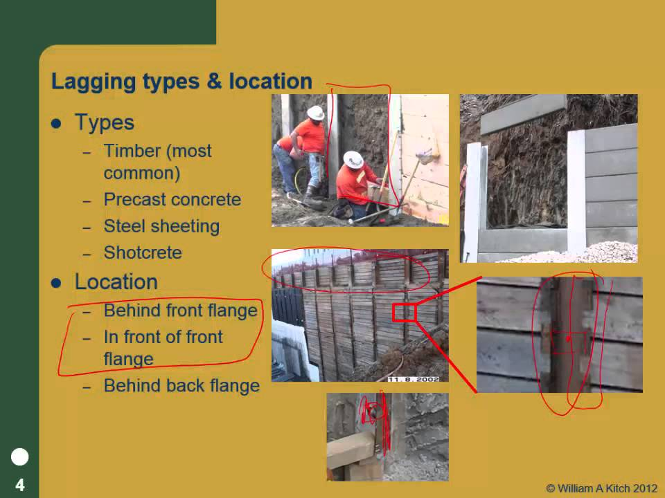 Ce 540 Module 8 3 Soldier Pile Walls Youtube