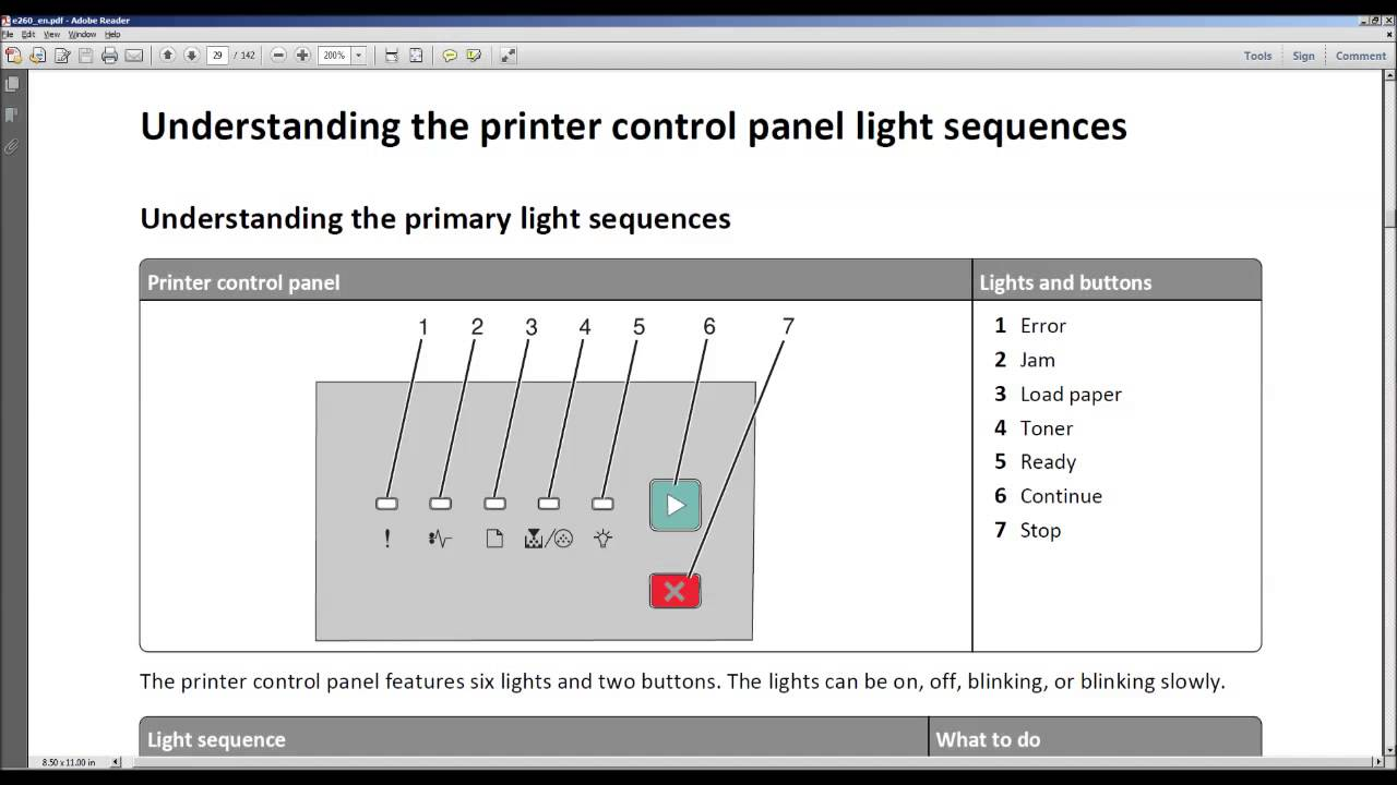 Lexmark printer status lights youtube biocorpaavc Image collections