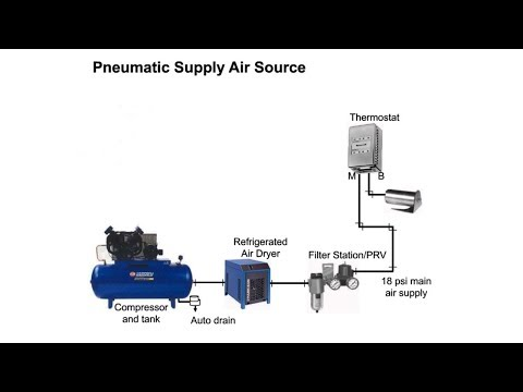 Honeywell Building Controls Commercial HVAC Solutions