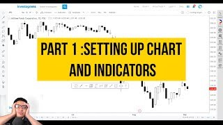 INVESTAGRAMS How to : Setup your Chart and Indicators (part 1)