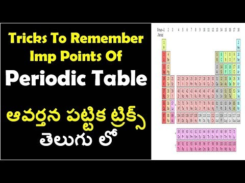 Periodic Table Tricks in Telugu | Imp points about periodic table | rrb alp, rrb group d