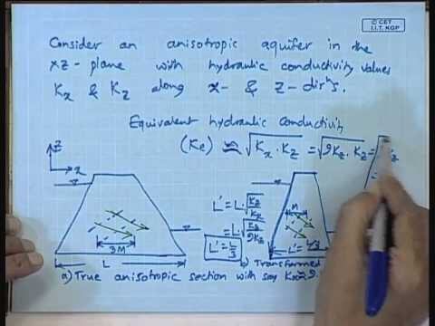 Mod-01 Lec-09 Ground Water (GW) flowrates and flow directions; general flow equations