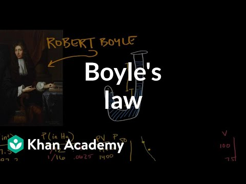 Boyle's law | Physical Processes | MCAT | Khan Academy