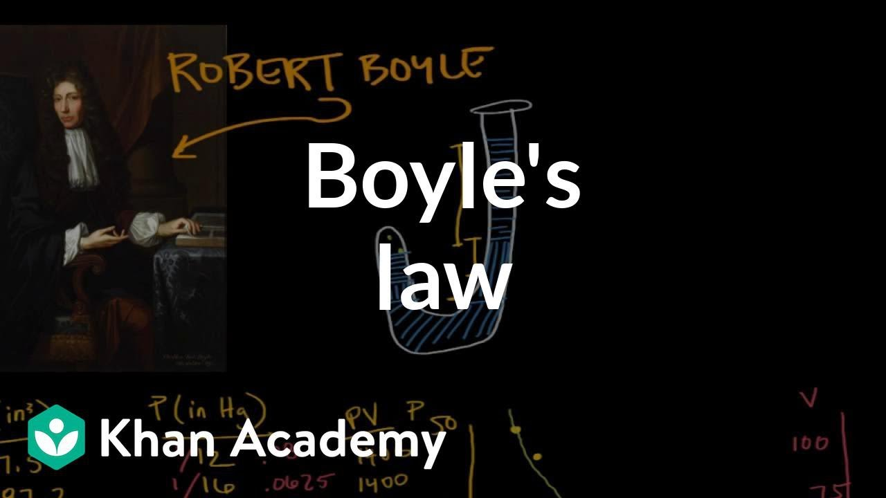 Boyle's law (video) | Ideal gas equation | Khan Academy