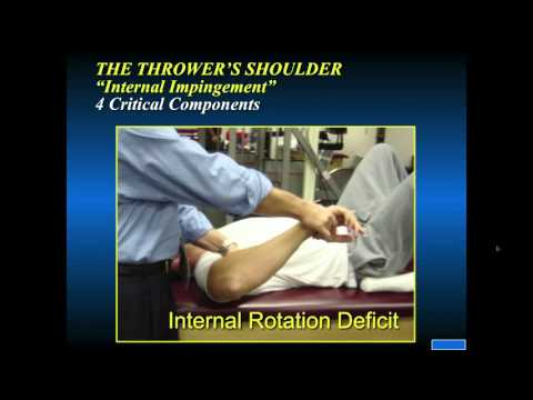 590B Slap Tears and Instability of Shoulder