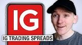 ig spread betting apic