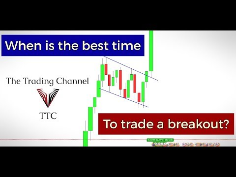 What is the best time to trade a Breakout?