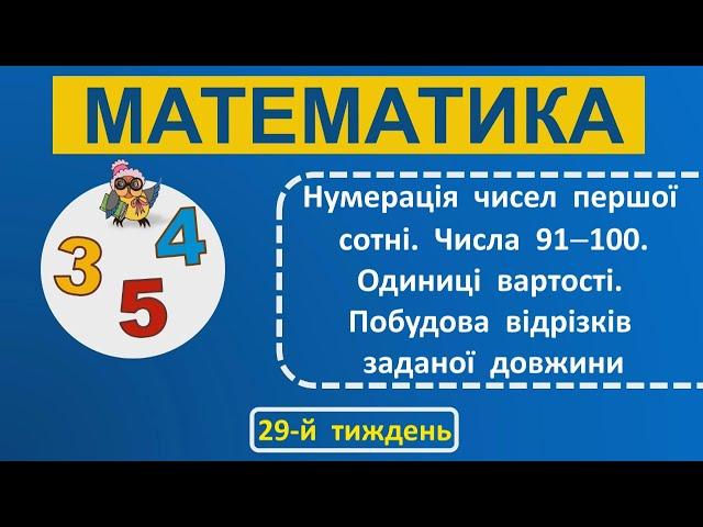 1 клас. Математика. Нумерація чисел першої сотні.