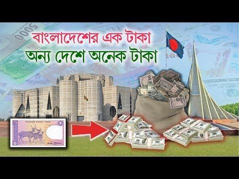শক্তিশালী টাকা !! বাংলাদেশের এক টাকায় যেসব দেশে অনেক টাকা পাওয়া যায় । Value of Bangladeshi TAKA