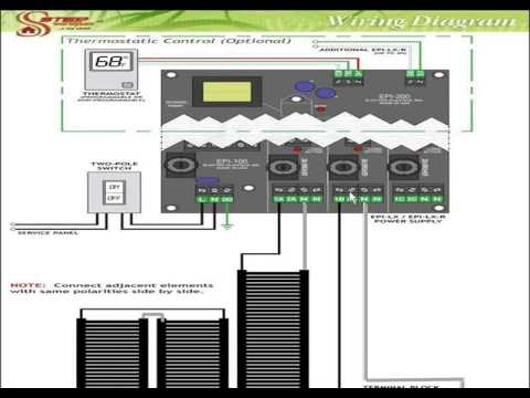 Installation, wiring and controls for STEP Warmfloor webinar - 12-11-12