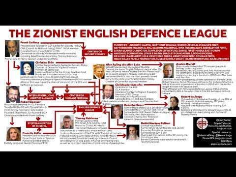 Recentr Abendnachrichten (05.11.18) Zionisten haben die Neue Rechte gekauft