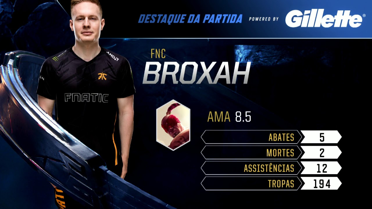 Fnatic Vs Invictus