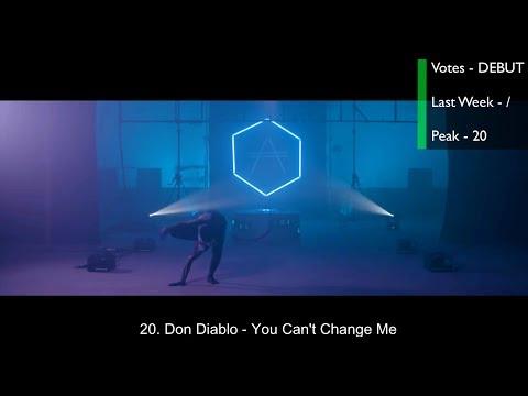 Top 20 Voted Songs of December (Week of Dec. 30)