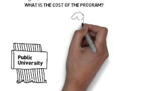 Download Video National vs Regional Accreditation, Selecting the Right College or University MP3 3GP MP4
