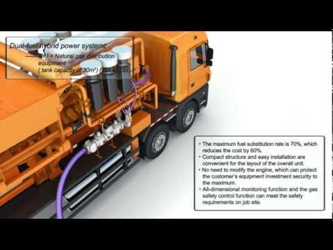 Jereh Fracturing Unit, Fracturing Spread