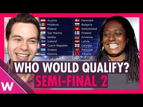 Eurovision 2020: Semi-Final 2 Qualifiers Prediction
