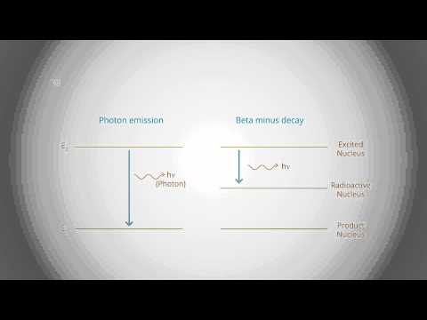 Neutron Activation Analysis - Liquid Scintillation Counting: UBC CHEM 3rd year Analytical Chemistry