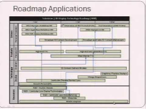 A Technology Roadmap for Northwest Energy Efficiency