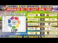 Jadwal Liga Spanyol Pekan 32 | Villareal vs Barcelona | Klasemen La Liga 2021 | live Bein Sport