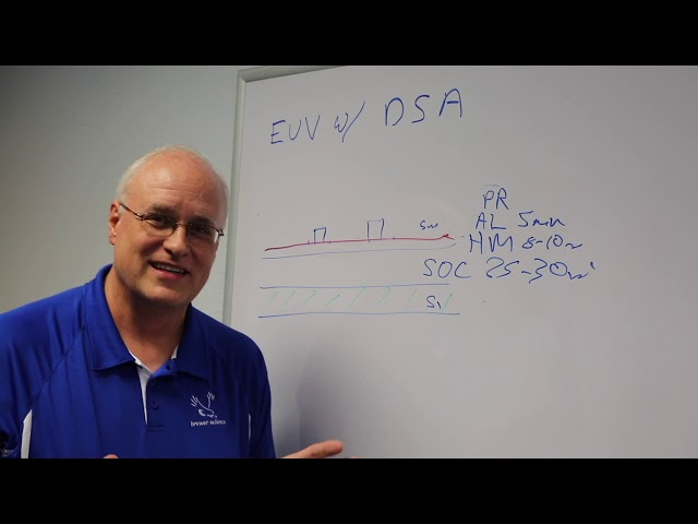 Using DSA With EUV