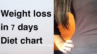 7 ദിവസത്തിനുള്ളിൽ ശരീരഭാരം കുറയ്ക്കാം•••GM Diet chart•••