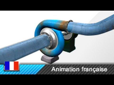 Fonctionnement d'une turbine Francis (Animation 3D)