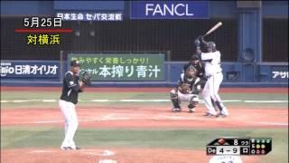 2013年も、ロッテ岡田幸文のファインプレーを実況入りで集めました。 今...