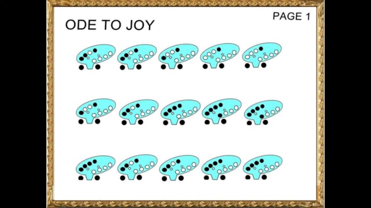 Ode To Joy 12 Hole Ocarina Tutorial Tabs