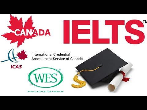 IELTS Canada Immigration