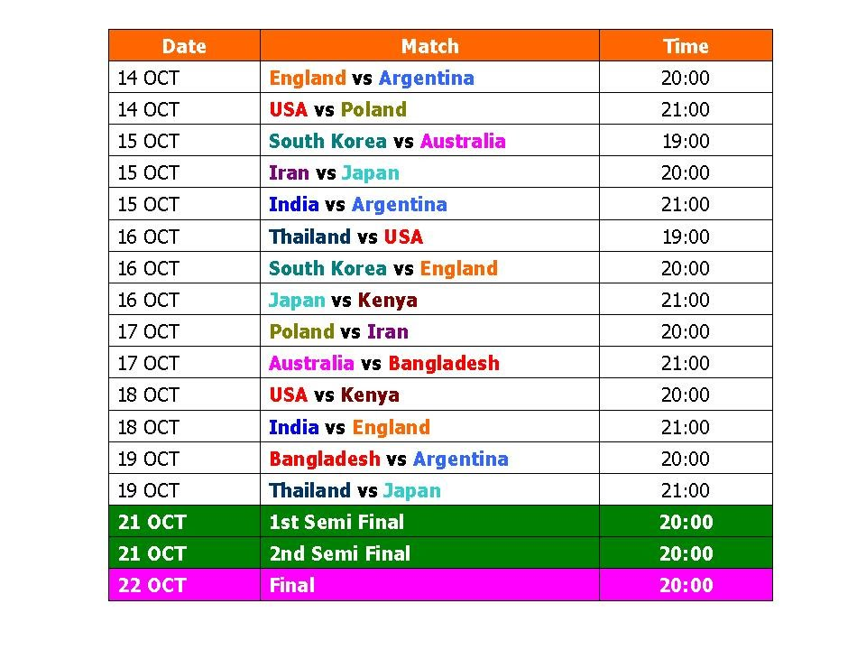 Kabaddi World Cup 2016 Schedule Time Table Youtube