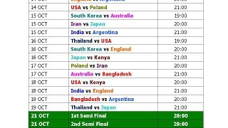 Kabaddi World Cup 2016 Schedule & Time Table