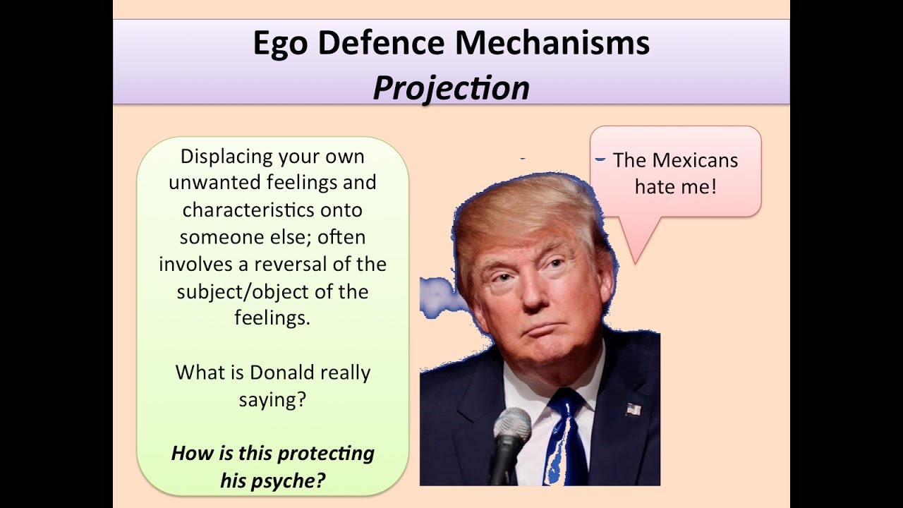 Psychodynamic approach 2 ego defence mechanisms youtube psychodynamic approach 2 ego defence mechanisms altavistaventures