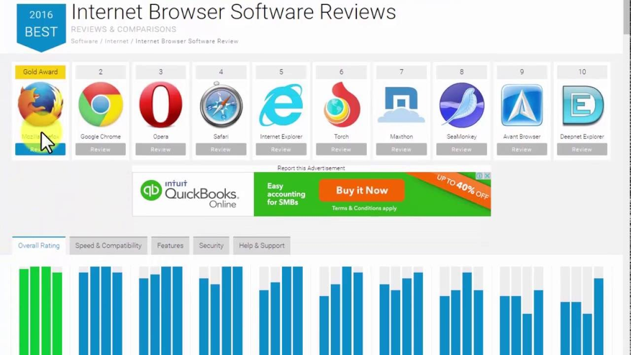 Which browser is the best