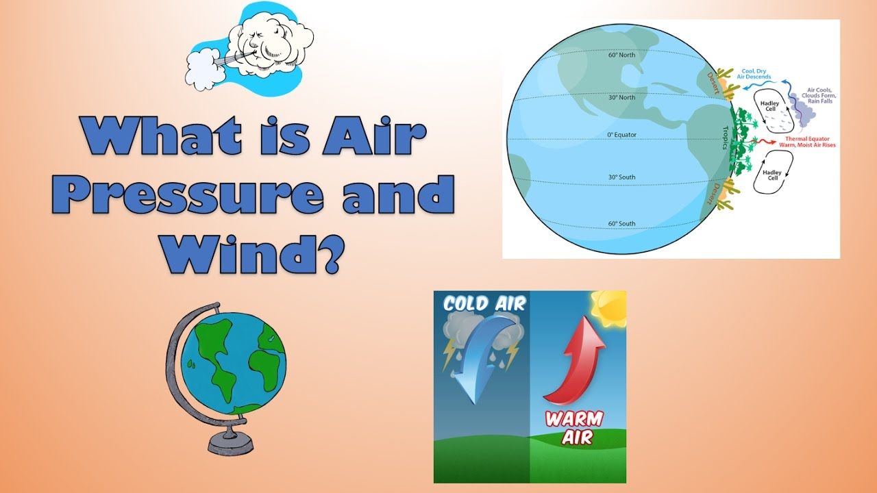 What Is Atmospheric Air Pressure And Wind  Hadleys Cell