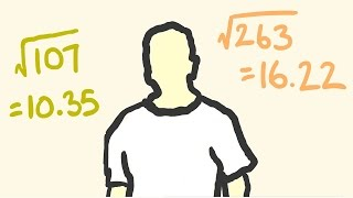 Square root of AΝY number instantly - shortcut math.