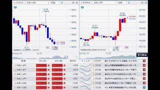 【FX経済指標】2021年9月10日★21時30分:米)生産者物価指数