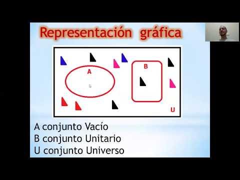 Potenciação - Introdução - Matemática Básica - (Aula 01 de 07) de YouTube · Duração:  15 minutos 53 segundos