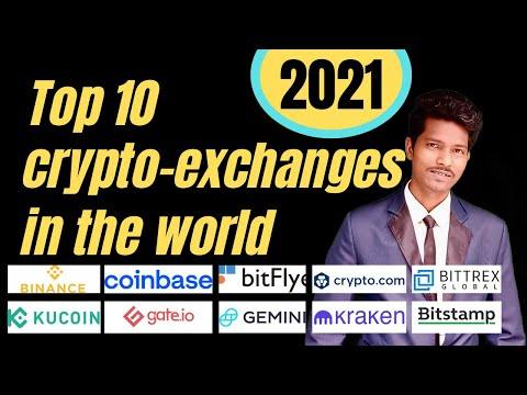 top 10 crypto exchanges in the world | best crypto exchange.