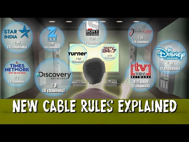 What is bundling and why TRAI wants to stop it with a new cable and DTH law. Who benefits, who loses