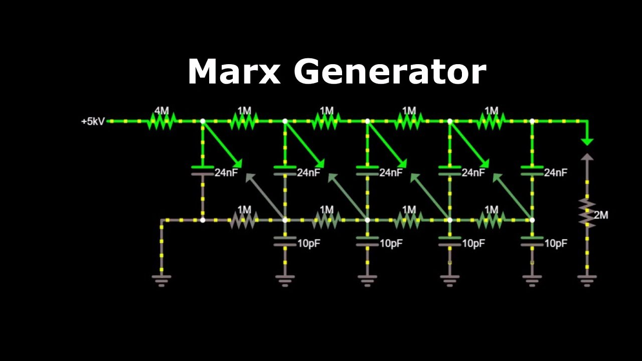 Marx Generator- Marx Generator Circuit- High Voltage Pulse Generator- marx  generator simulation- USA