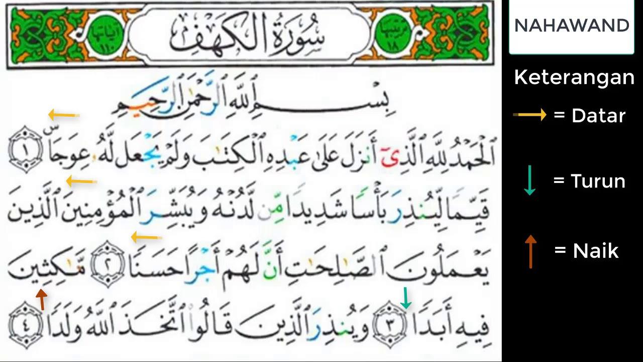 Surah Kahfi Ayat 1 Hingga 10