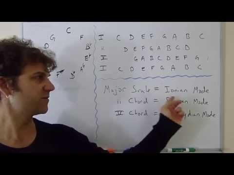 How to Sing Modes - Dorian and Mixolydian