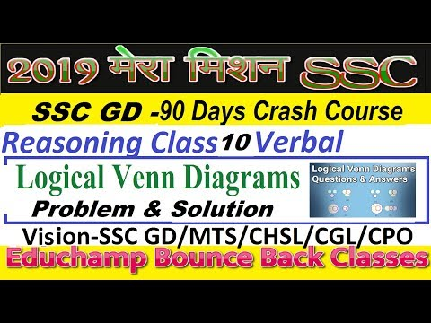 Logical Venn Diagrams Questions Answers Reasoning Class 10 Ssc Gd
