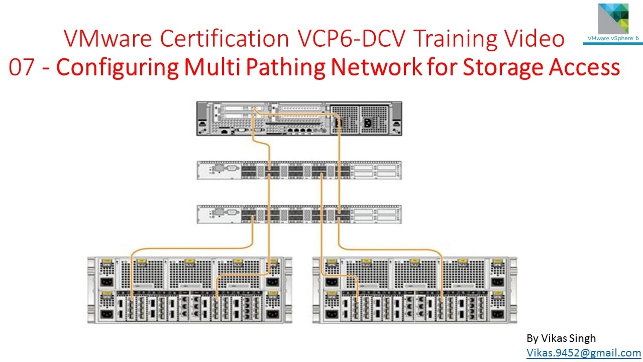Vmware Certification Vcp6 Dcv Training 07 Vsphere Multi Pathing